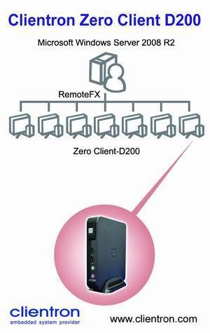 Clientron introduces its D200 Zero Client to support Microsoft RemoteFX