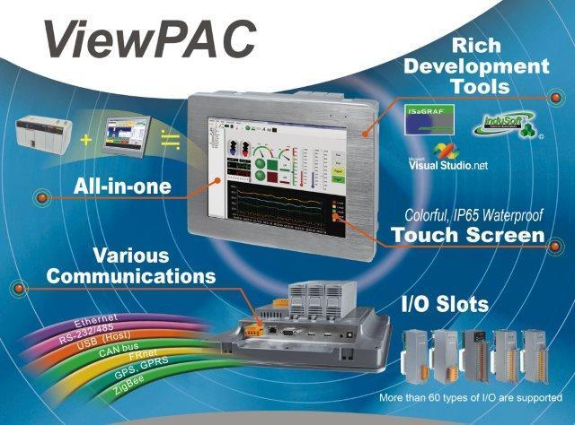 ViewPAC requires no fan cooling and can be used in environments anywhere from -20 to 70 degrees Celsius.