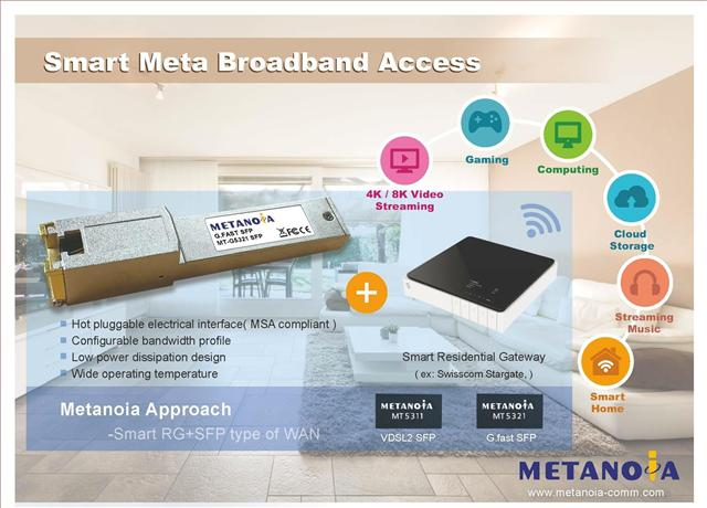 Metanoia pure PHY chipset series can be applied for various types of CPE design