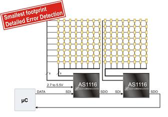 Austriamicrosystems ultra-small LED drivers