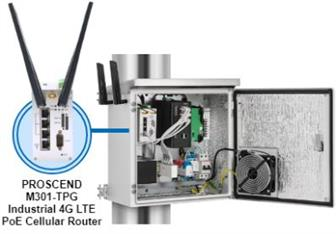Proscend industrial LTE PoE cellular router