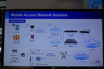 5G solutions presented by Alpha Networks at MWC