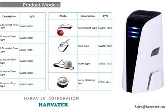 Harvatek+UVC+model+air+purifier